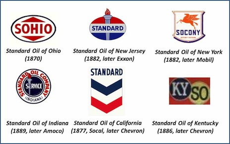GEO ExPro - The Standard Oil Story III: The Rise, Fall and ...