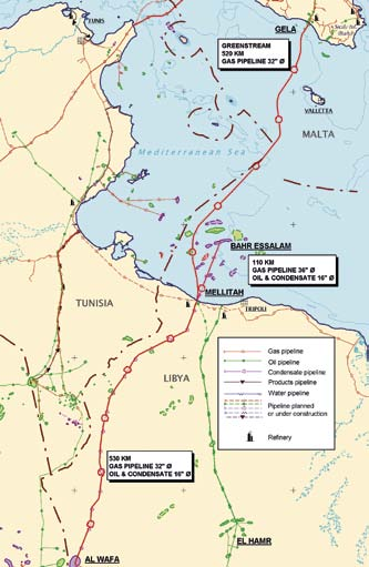 the greenstream line from the libyan coast to sicily is the only gas export line from libya