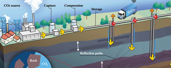 Real time subsurface monitoring oil gas carbon capture petrolern 5 thumb