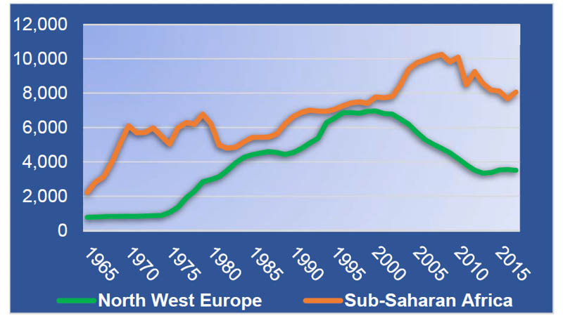 GEO ExPro - Sub-Saharan Africa and North West Europe