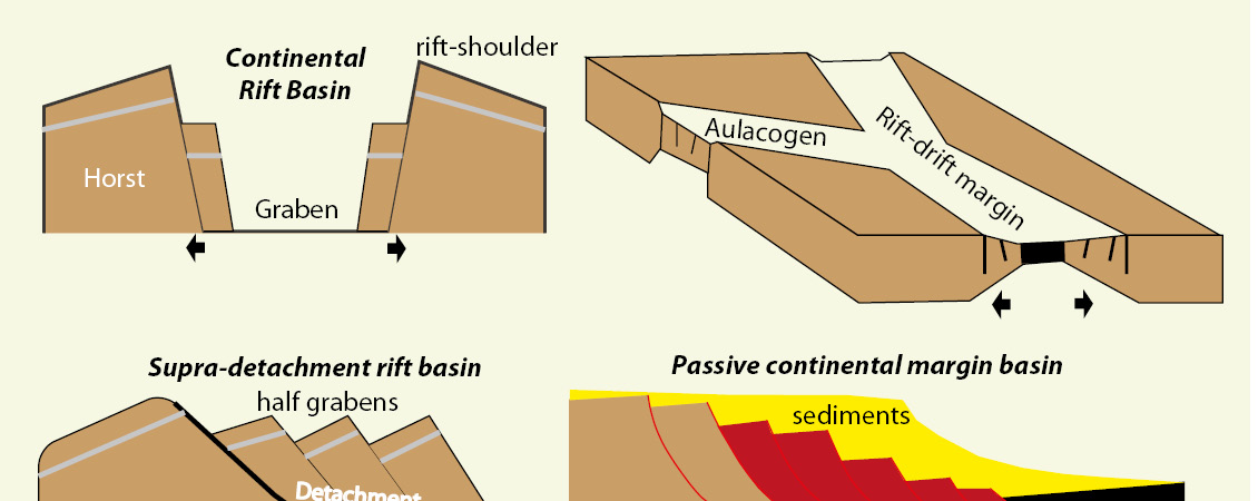 continental oil system diagram geo expro geological basin classification  geo expro geological basin classification