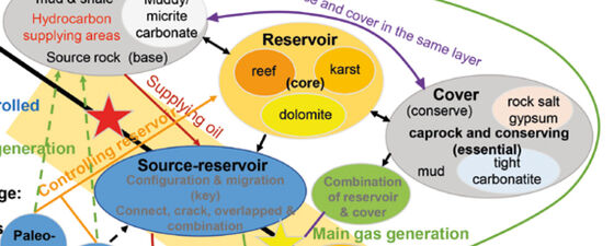China hydrocarbon reservoirs research aapg 6 thumb