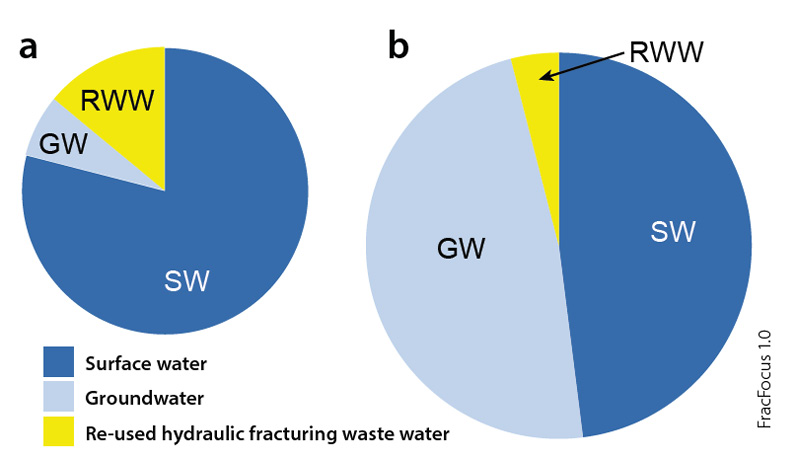GEO ExPro - A Quantum Leap in Water Recycling