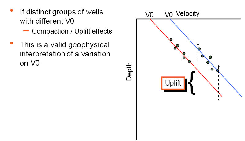 GEO ExPro - A Simple Guide to Seismic Depth Conversion I